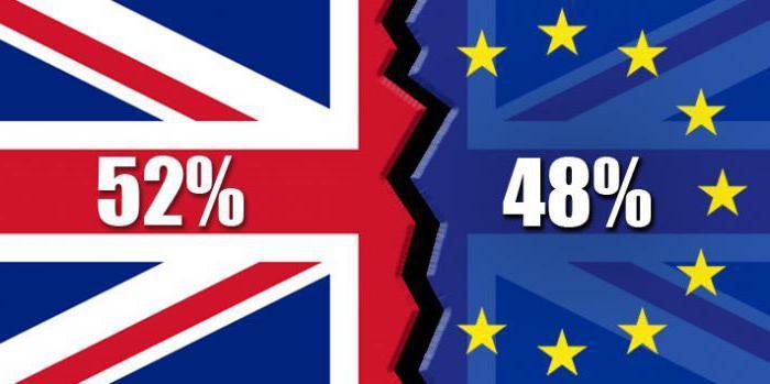Д – демократия: в Великобритании пройдёт второй референдум по Брекситу
