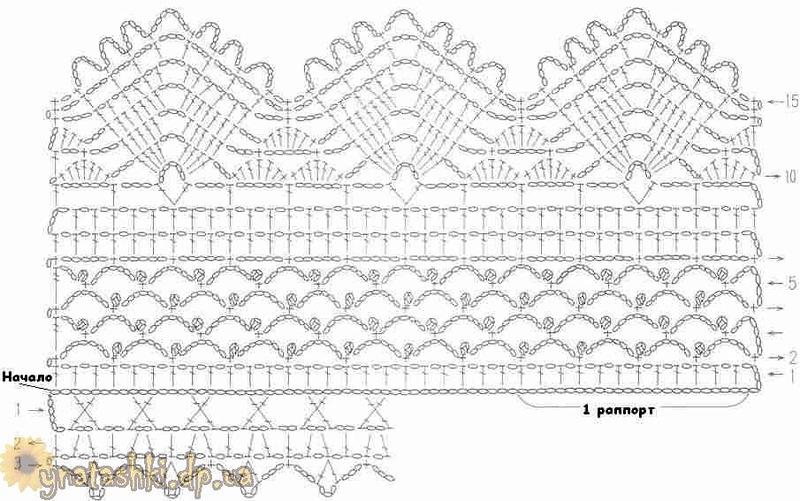Вязание крючком ажурный шарфик схема