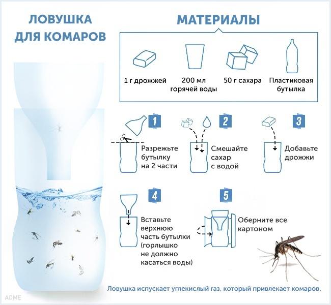Избавится от комаров своими руками