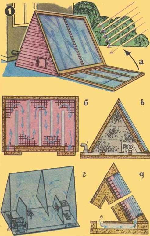 Солнечная энергия вместо дров