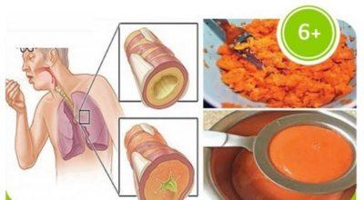 Красивый и вкусный домашний сироп от кашля