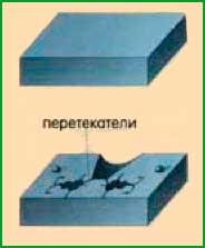 Для форы обычно использую алебастр