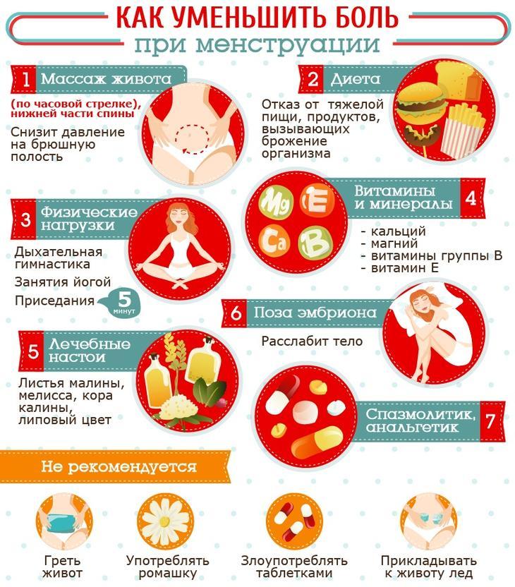 Болезненные менструации - что делать
