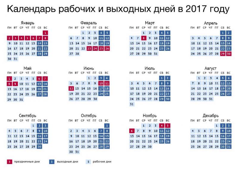 Праздники в июле 2019. Как отдыхаем в России