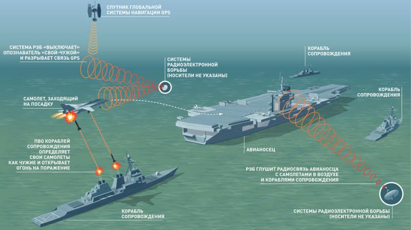 Будущее войн: комплексы радиоэлектронной борьбы РЭБ Красуха-4 и Хибины(12 фото)