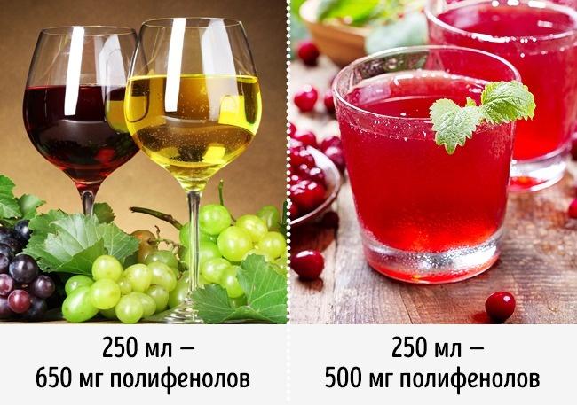 Алкоголь в любых количествах вреден