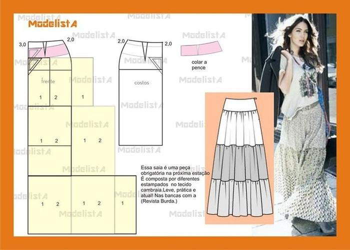 Как сшить простую юбку своими руками для начинающих