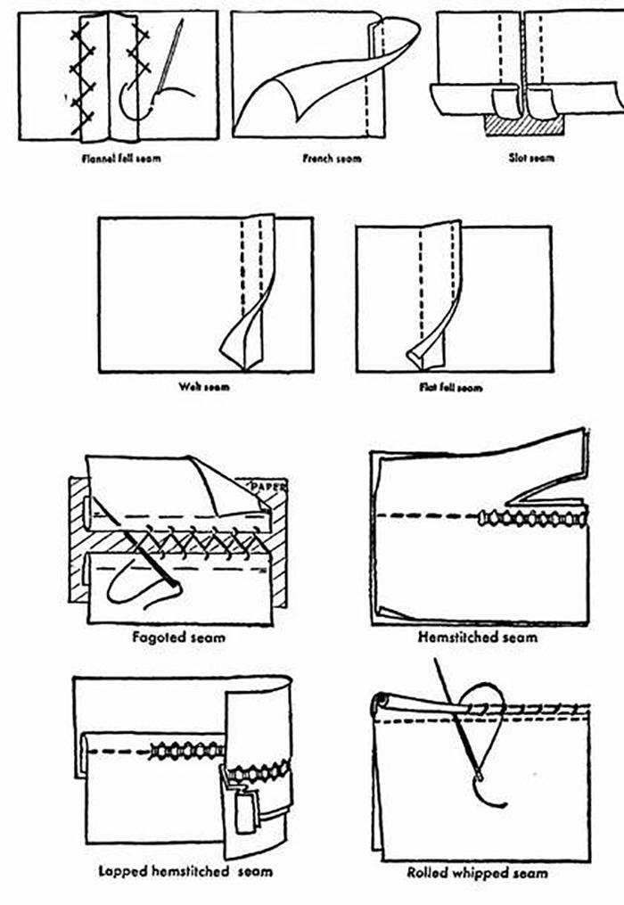ручные швы и их названия