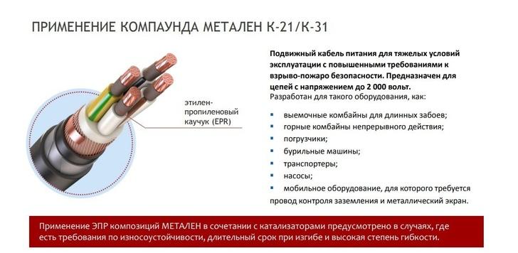 Импортозамещение: Метаклэй разработал силанольносшиваемый композит на основе ERP для кабелей