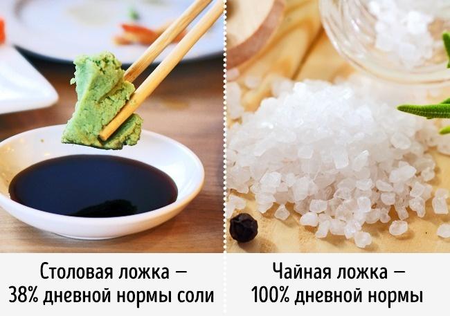 Соевый соус ― полезная замена соли