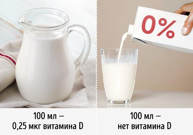 Обезжиренные продукты полезнее