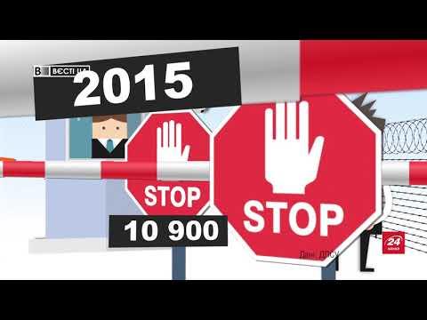 На Украину запретили въезд уже 20 тысячам граждан России
