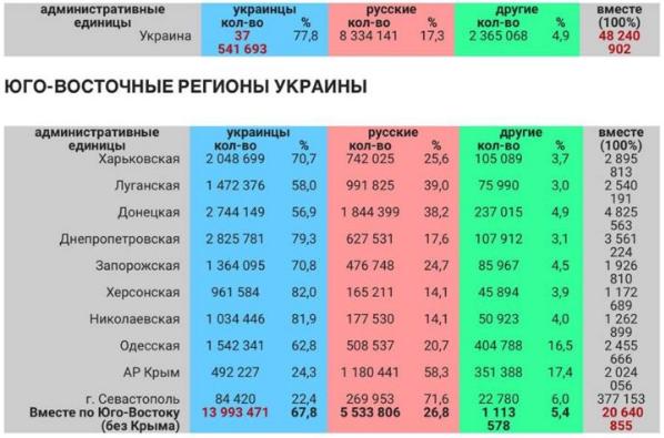 Вина русских Украины. Юлия Витязева