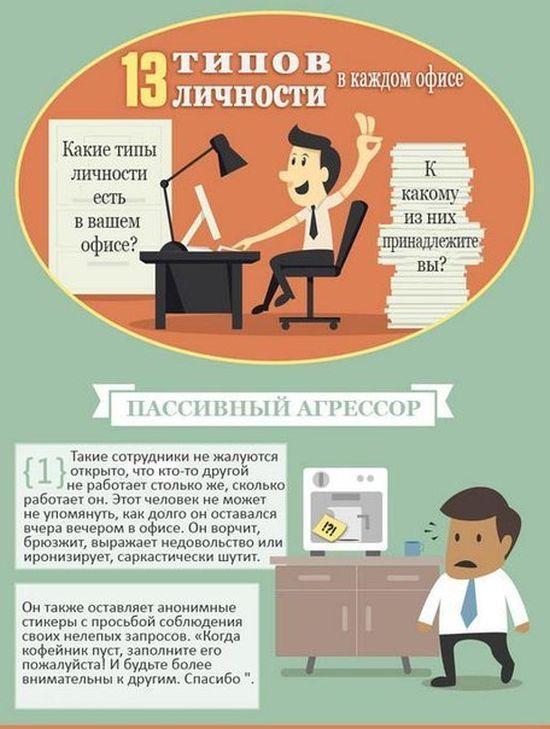 Основные типы офисных работников. (ДИАНА ШИР)