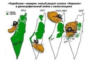 «Еврейские» неевреи