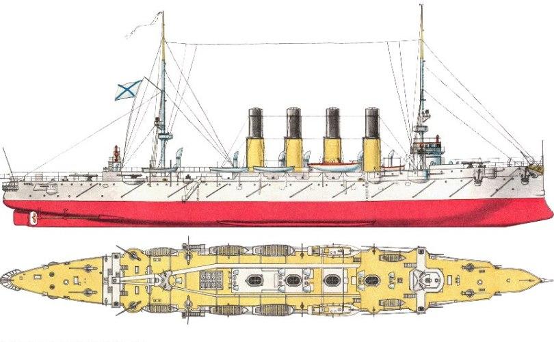 Подлинная история крейсера Варяг