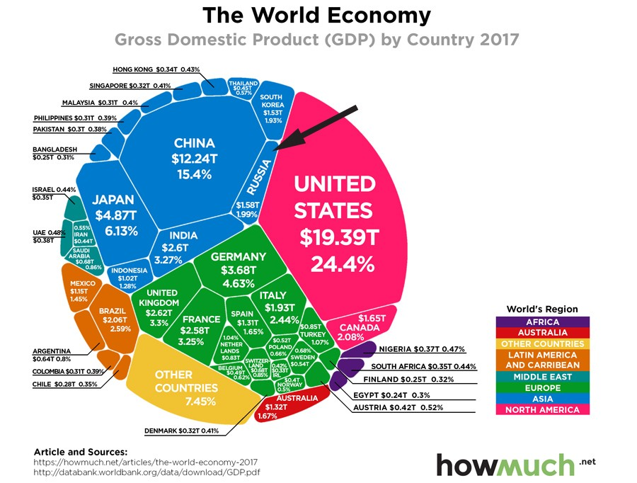 World-economy-by-gdp-2017-1