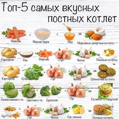 Морковные десертные котлеты.