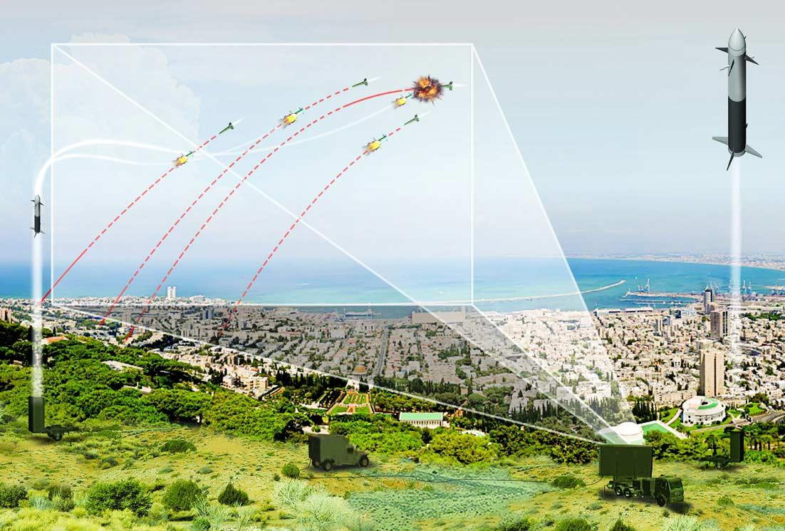США решили укрыть себя израильским «Железным куполом»