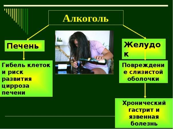 Путин ответил алкогольному лоббисту! - Водка НЕ наша гордость!