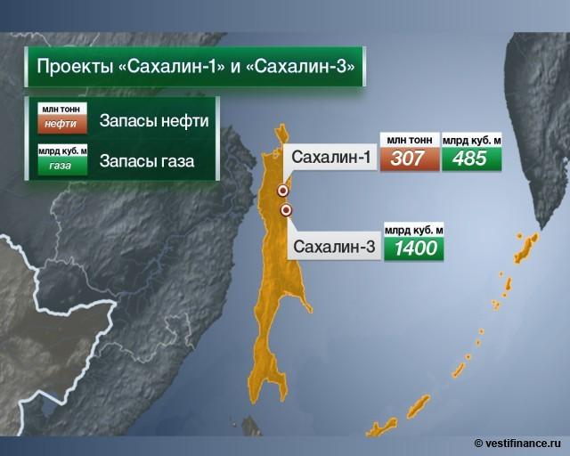"""""""Роснефть"""" требует взыскать 89 млрд руб. с партнеров по """"Сахалину-1"""""""