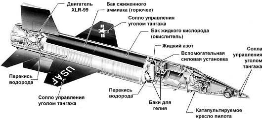На самолете – в космос