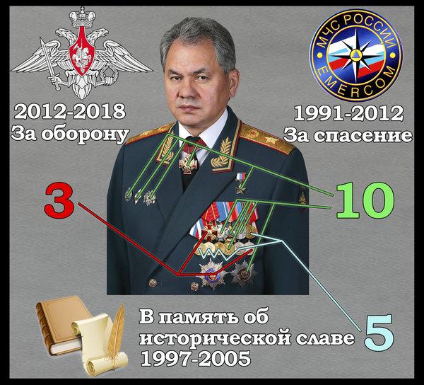 Откуда у Сергея Шойгу звание…