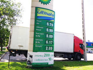Цены на ТОПЛИВО в ЕВРОПЕ