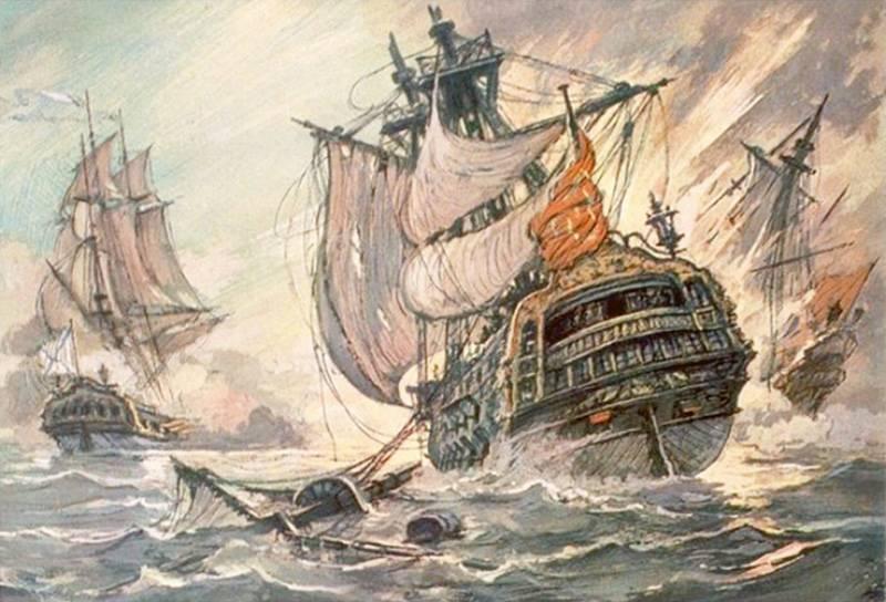 Французско-польские рецепты для русско-турецкой войны. Первая русская победа на Черном море