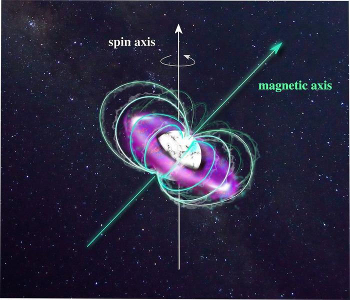 Астрономы наблюдают ультрагорячий газ вокруг белого карлика