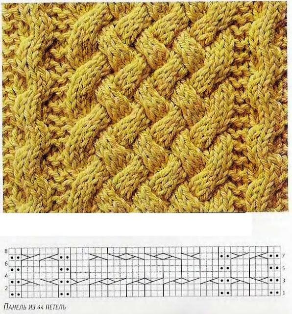 Красивые узоры из жгутов спицами. Серия сообщений