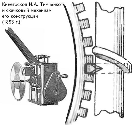 Russian inventions in human history, invention, Russia