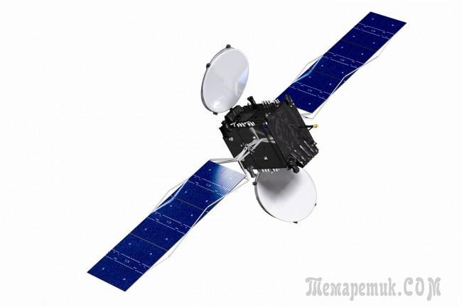 История столкновения спутников