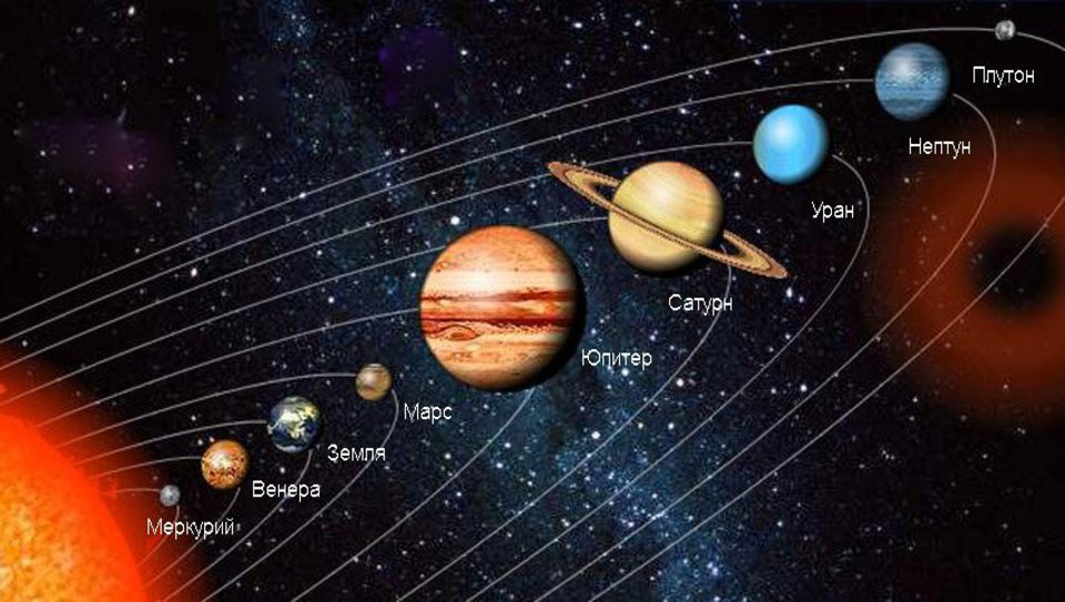 Тест: Какая вы из планет Сол…