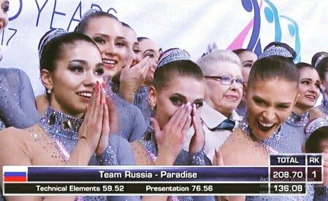 Русский балет (синхронное катание) на льду. Видео