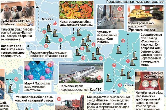 Промышленный туризм в России. Инфографика