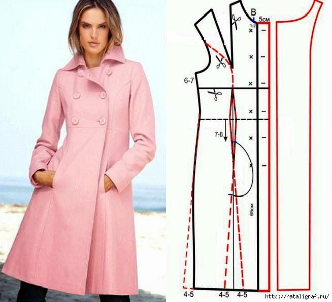 Пальто и жакеты: моделирование