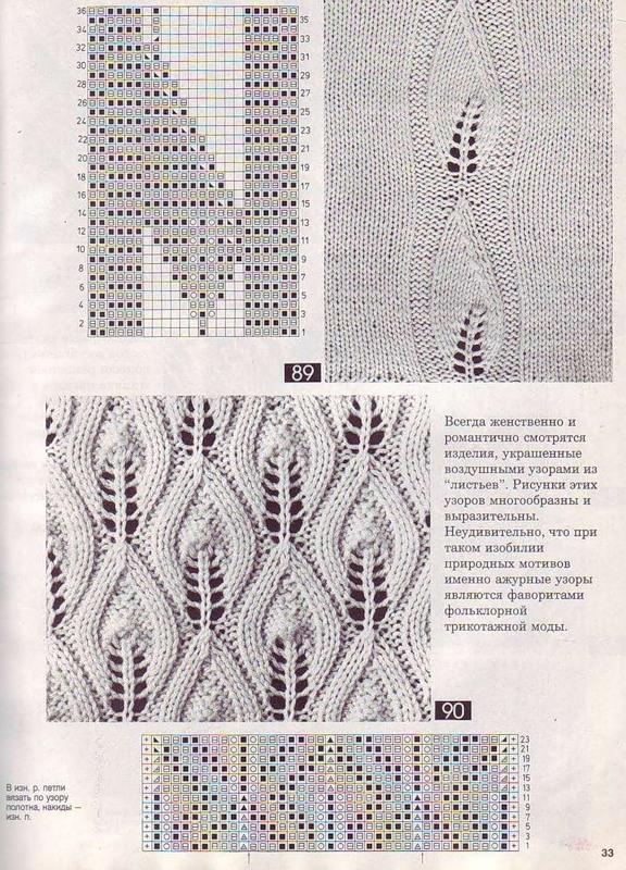 Узоры для вязания на спицах ажурные листья