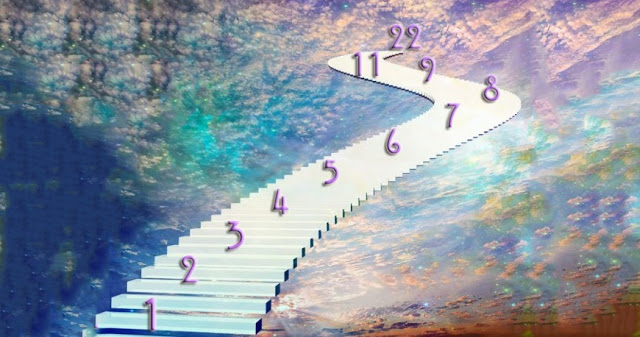 Тайны вашей судьбы по дате рождения