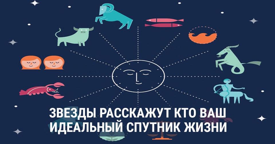 Тест: С каким знаком Зодиака…