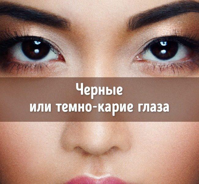 Что расскажет цвет глаз о вашей личности