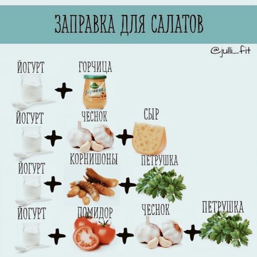Топ — 20 соусов для заправки салатов.