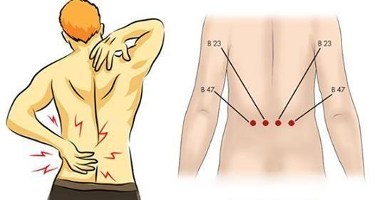 3 важные точки акупрессуры для облегчения боли в спине