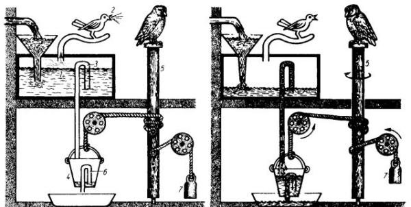 Изобретения инженеров древности