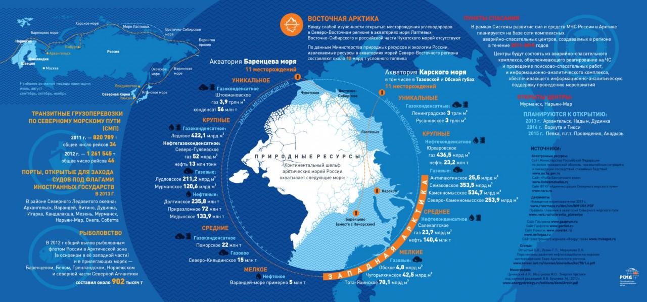 """Российская суперсовременная база в Арктике """"шокировала"""" американцев"""