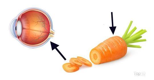 Топ-5 преимуществ моркови для здоровья