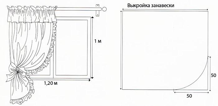 Как сшить шторы для кухни выкройки