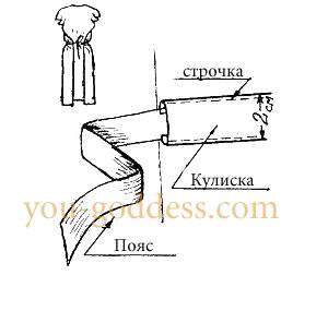 выкройка халата