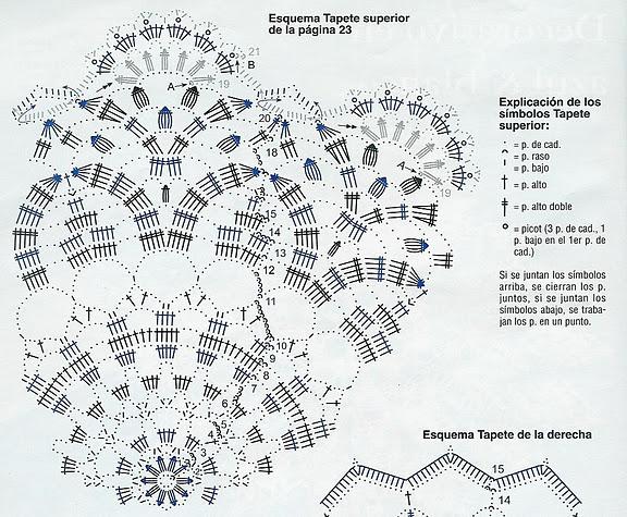 Нарядные кружевные салфетки, связанные крючком: схемы… Красивые салфеточки!