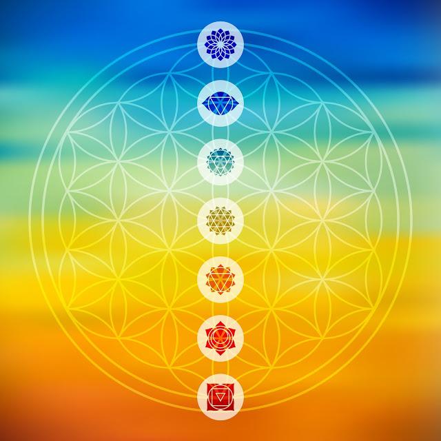 Звук как основа мироздания. ВѢдические мудры - инструмент управления